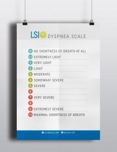 LSI Dyspnea Scale