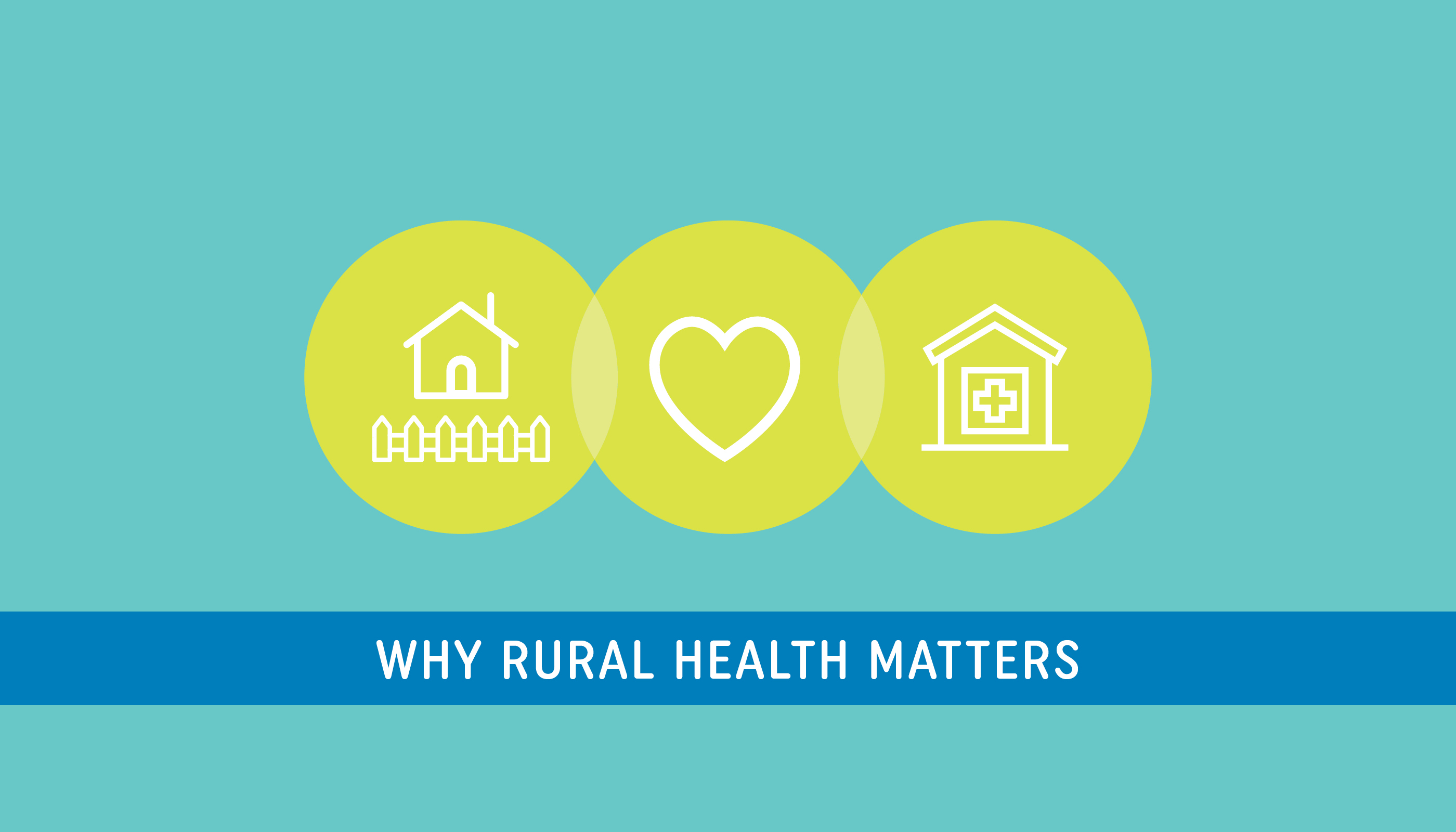 Why Rural Health Matters