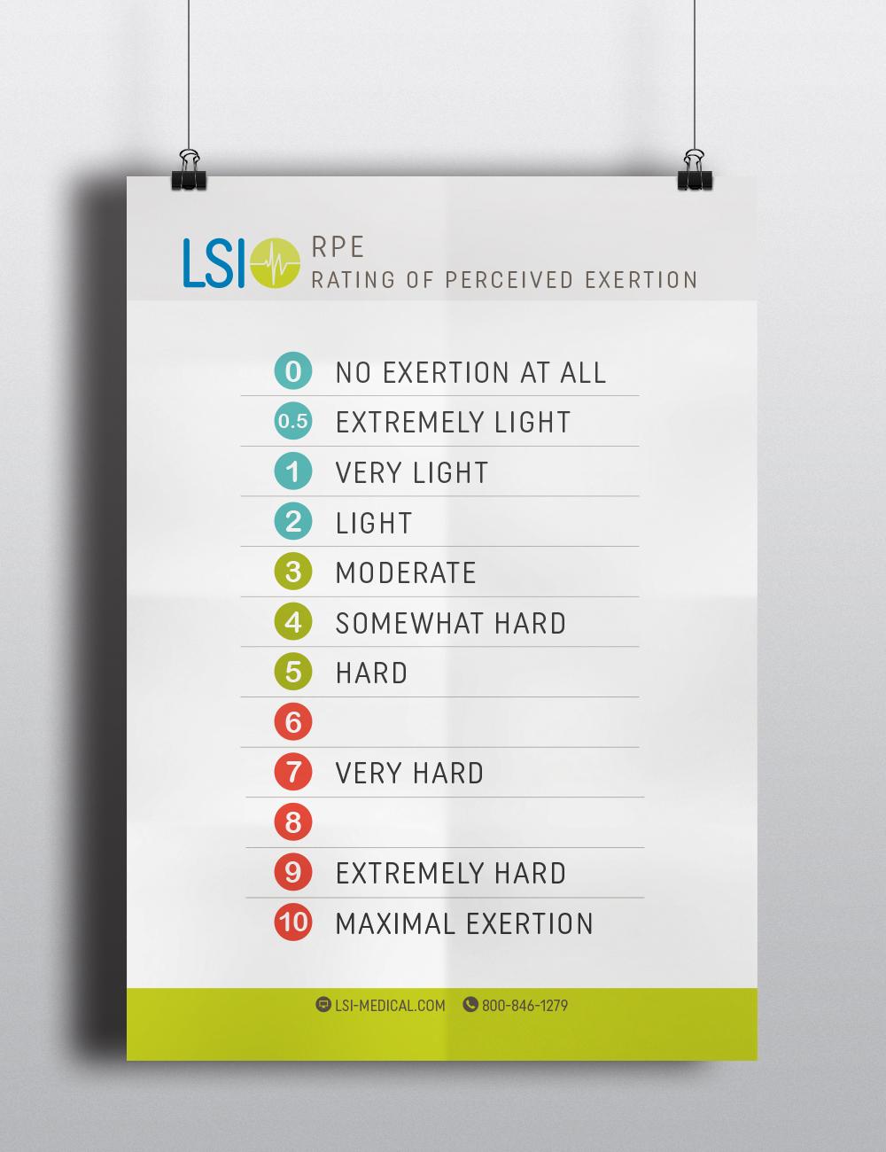 LSI RPE